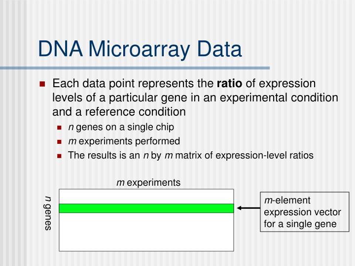 DNA Microarray Data