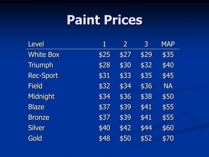 Paint Prices