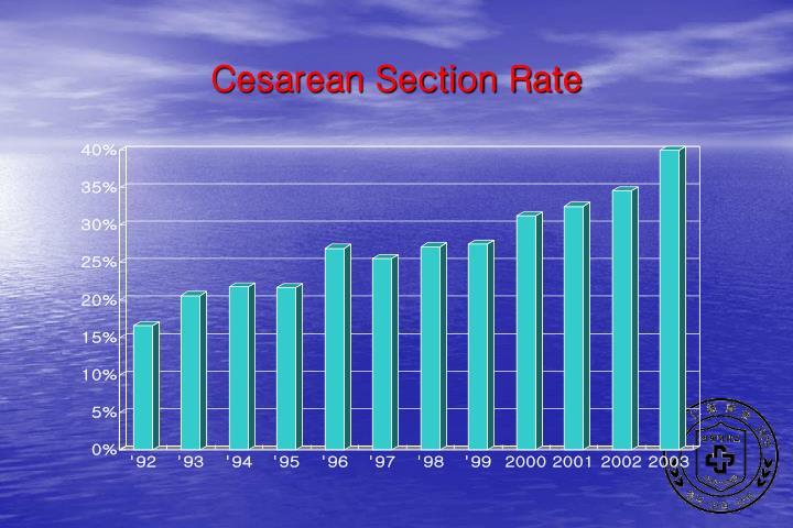 Cesarean Section Rate