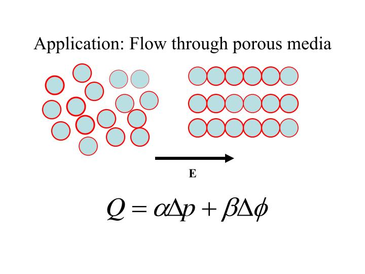 Application: Flow through porous media