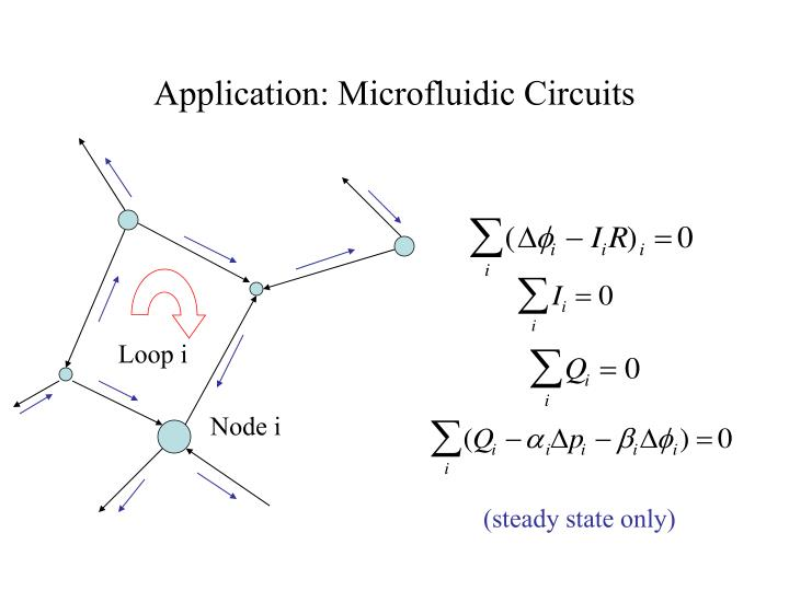 Application: Microfluidic Circuits