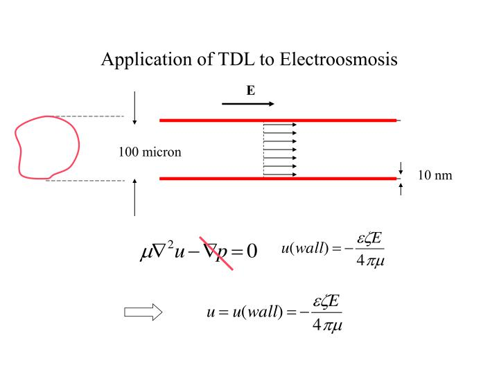 Application of TDL to Electroosmosis