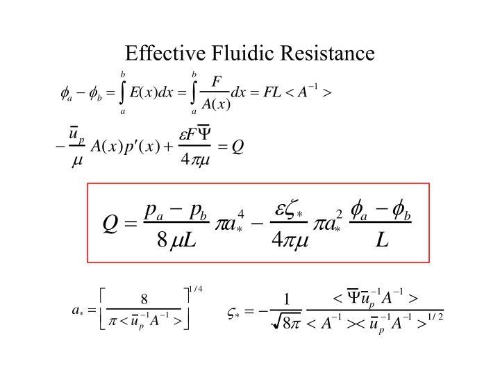 Effective Fluidic Resistance