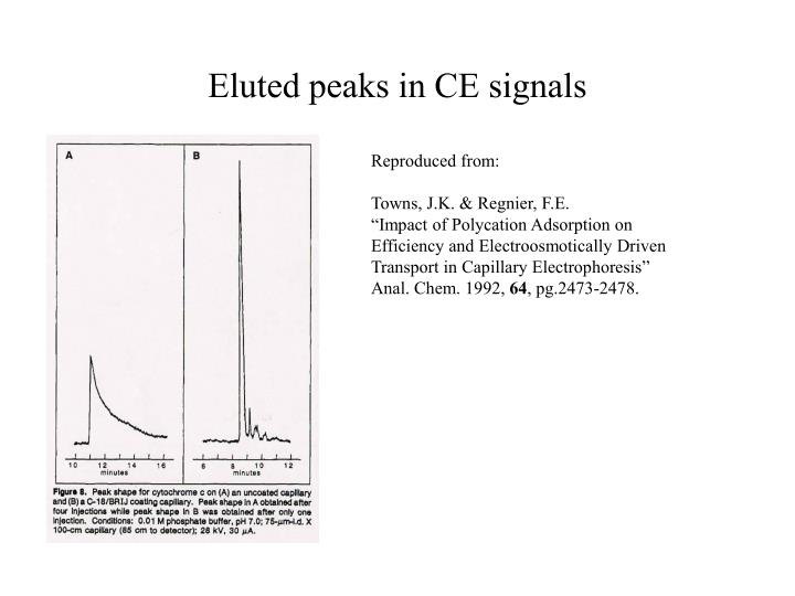 Eluted peaks in CE signals