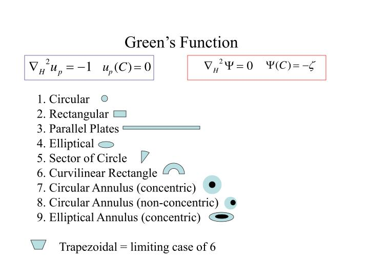 Green's Function