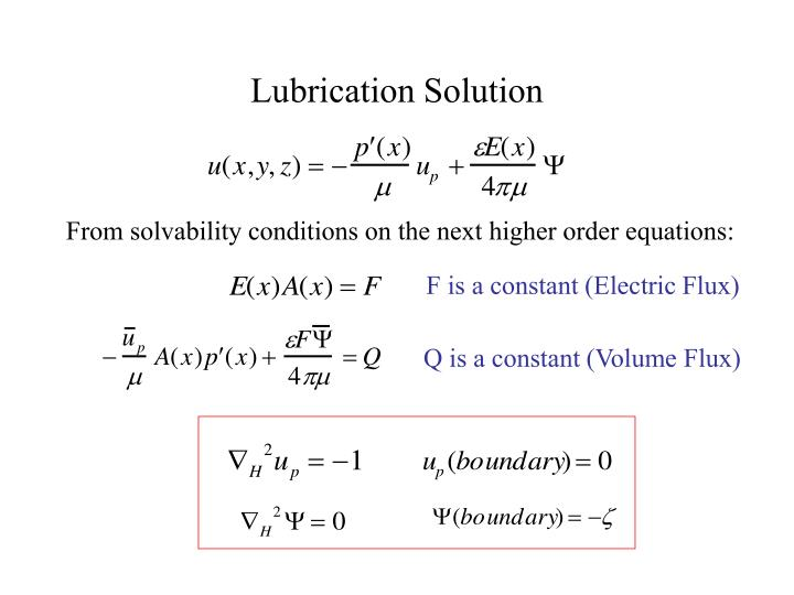 Lubrication Solution