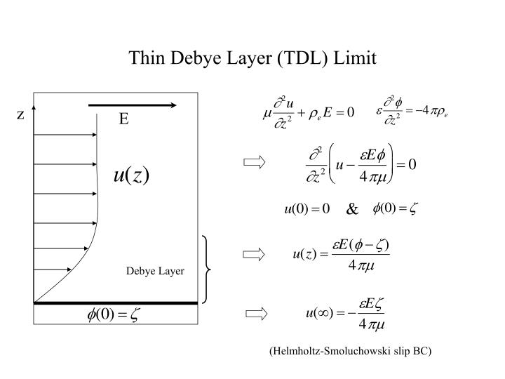 Thin Debye Layer (TDL) Limit