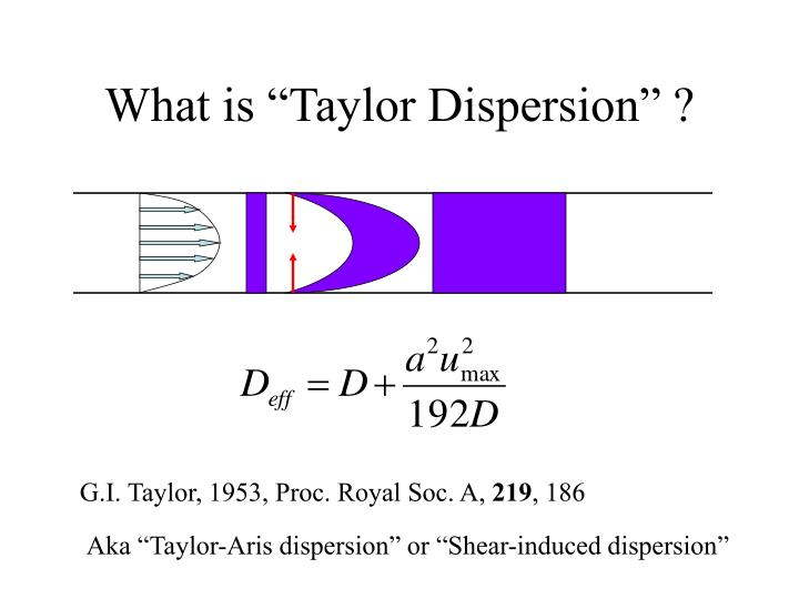 "What is ""Taylor Dispersion"" ?"