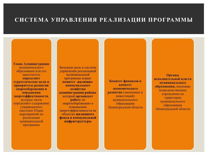 Комитет финансов и комитет экономического развития