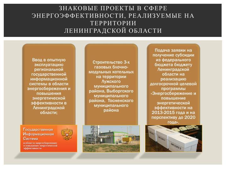 Знаковые проекты в сфере энергоэффективности, реализуемые на территории