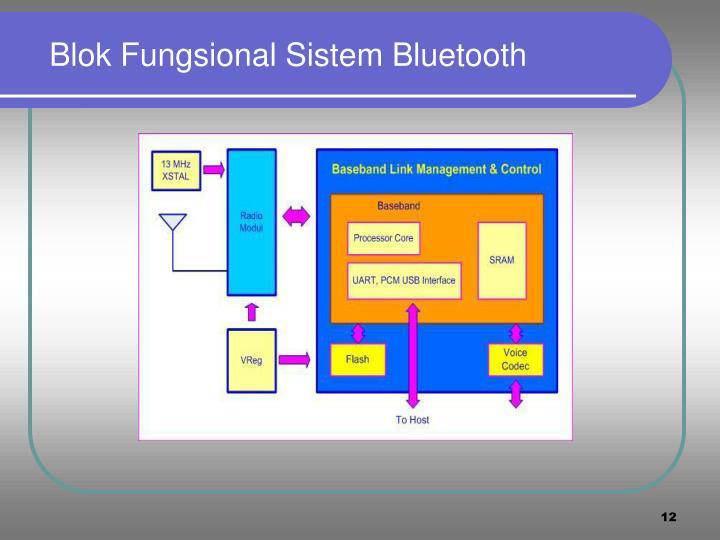 Blok Fungsional Sistem Bluetooth