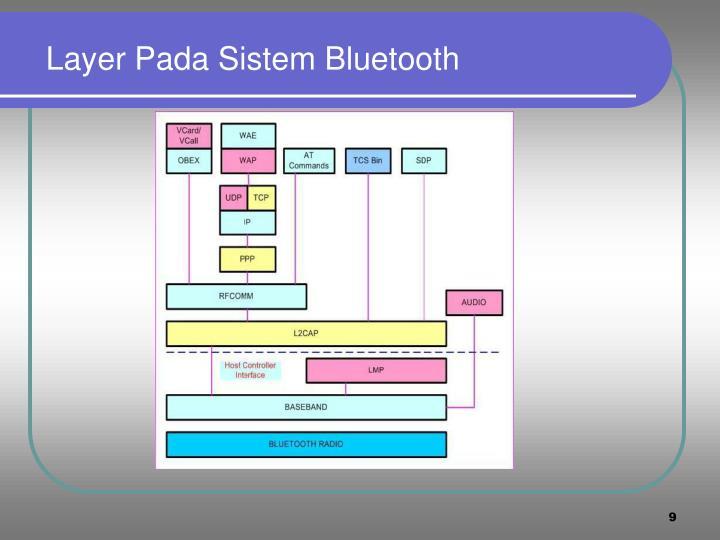Layer Pada Sistem Bluetooth