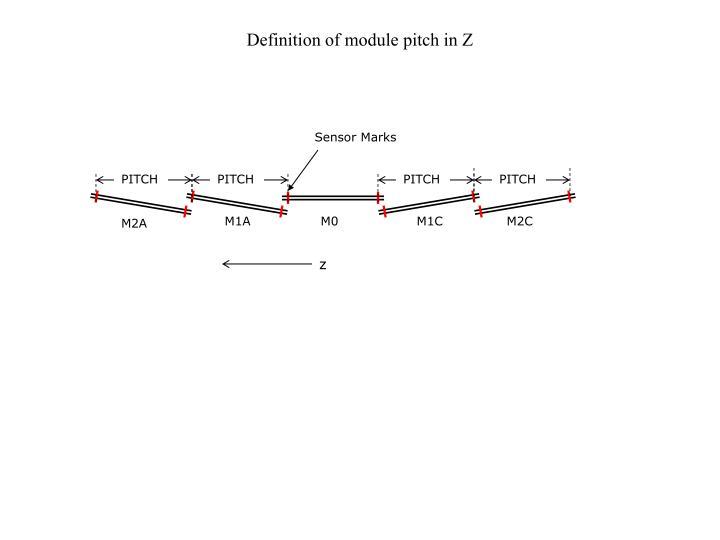 Definition of module pitch in Z