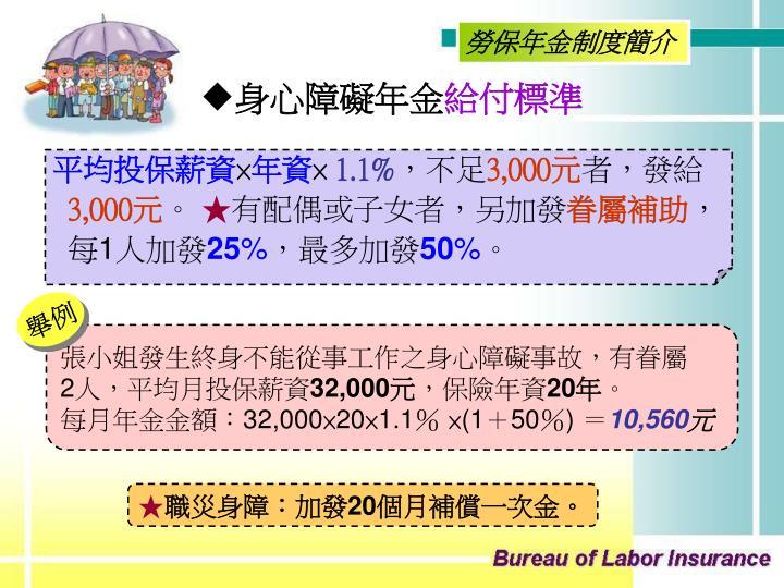 勞保年金制度簡介