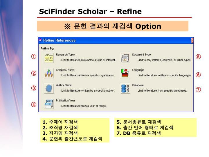 SciFinder Scholar – Refine
