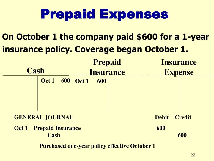 Insurance Expense