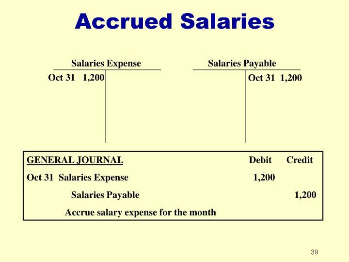 Salaries Expense