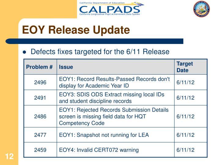 EOY Release Update