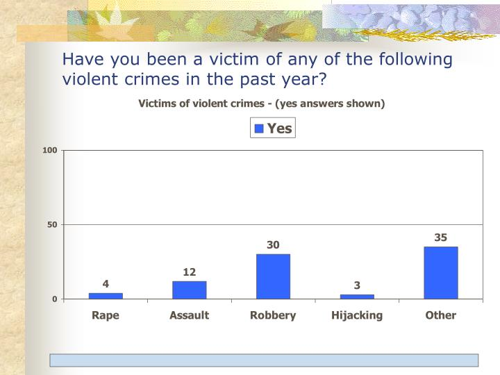 Have you been a victim of any of the following violent crimes in the past year?