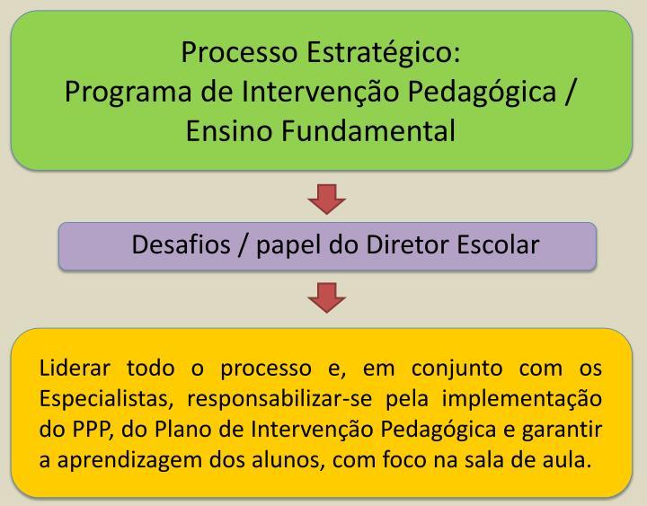 Processo Estratégico: