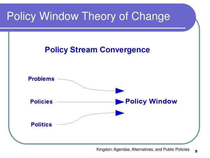 Policy Window Theory of Change