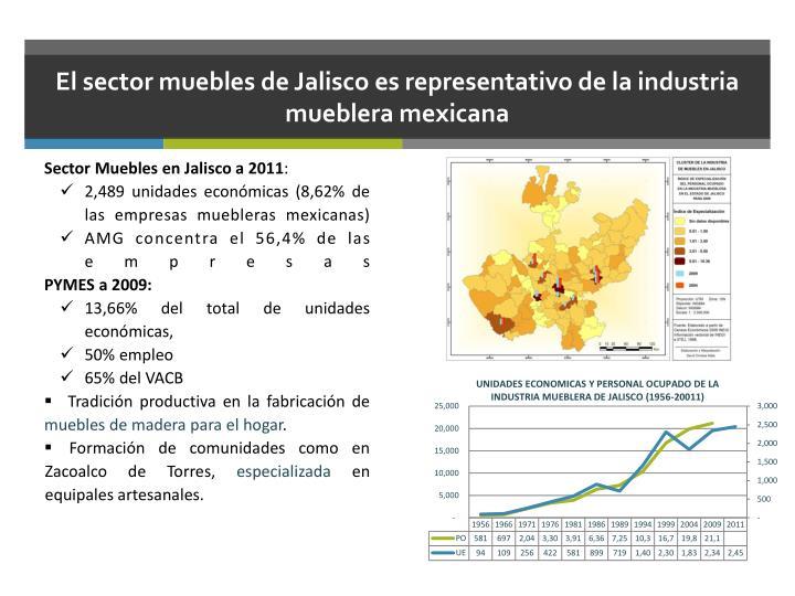 El sector muebles de Jalisco es representativo de la industria mueblera mexicana