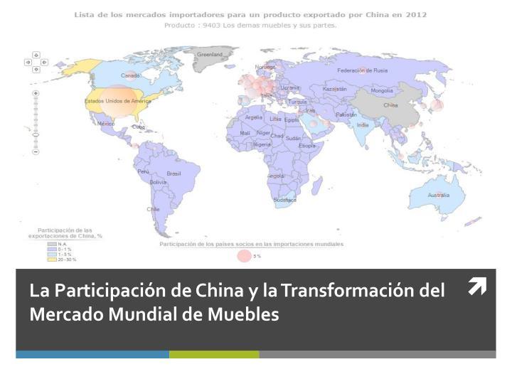 La Participación de China y la Transformación del Mercado Mundial de Muebles