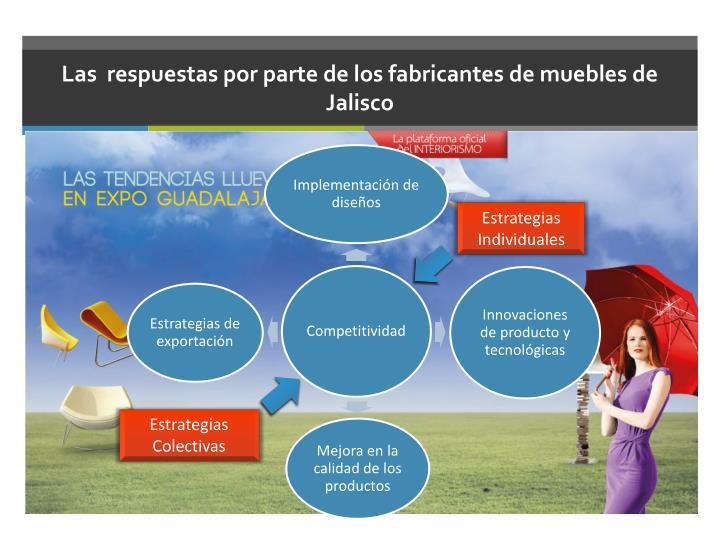 Las  respuestas por parte de los fabricantes de muebles de Jalisco
