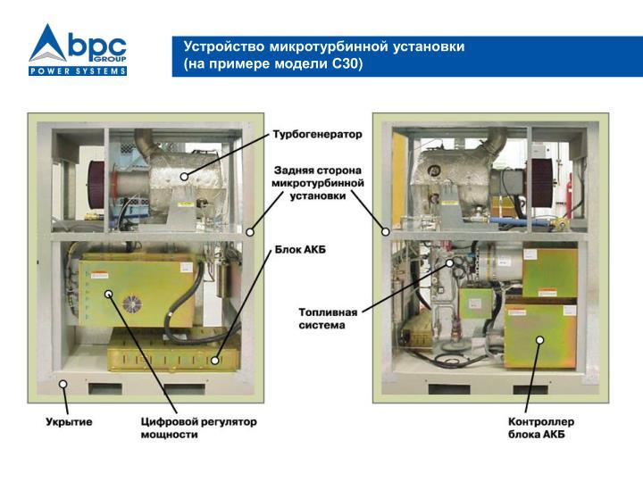 Устройство микротурбинной установки