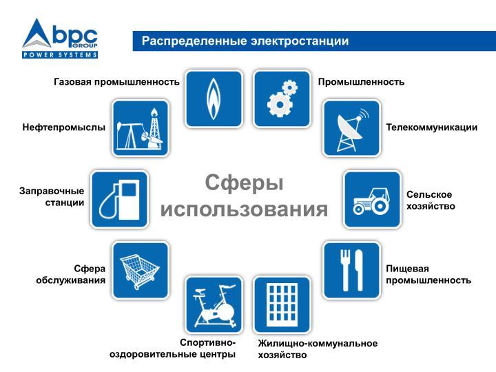 Распределенные электростанции
