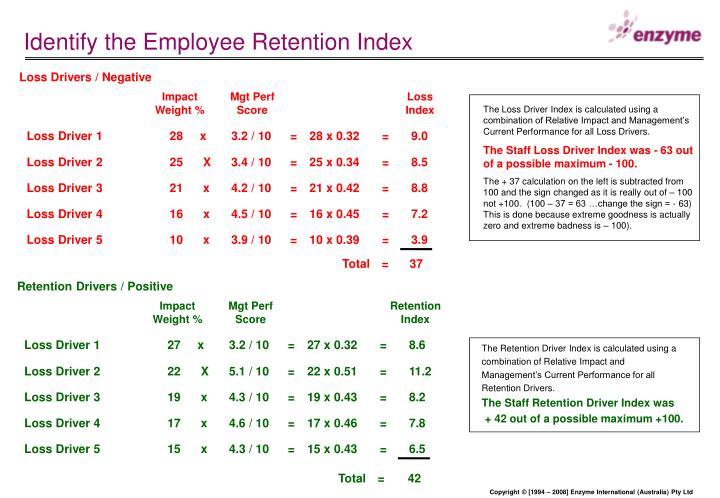 Identify the Employee Retention Index