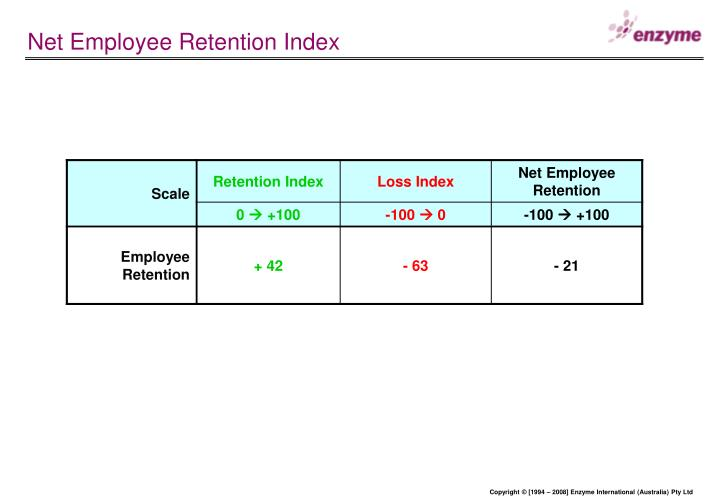 Net Employee Retention Index