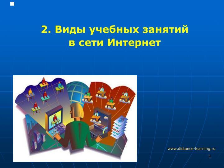 2. Виды учебных занятий