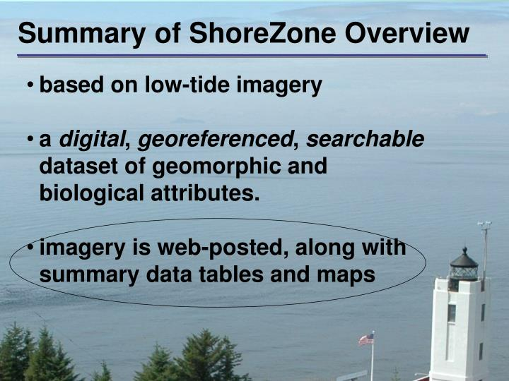 Summary of ShoreZone Overview
