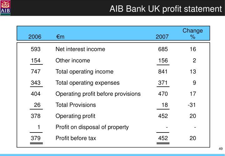 AIB Bank UK profit statement