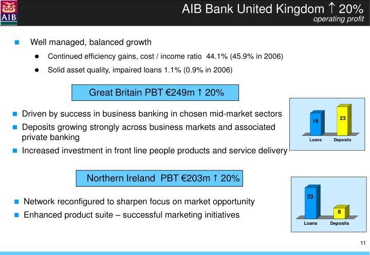 AIB Bank United Kingdom