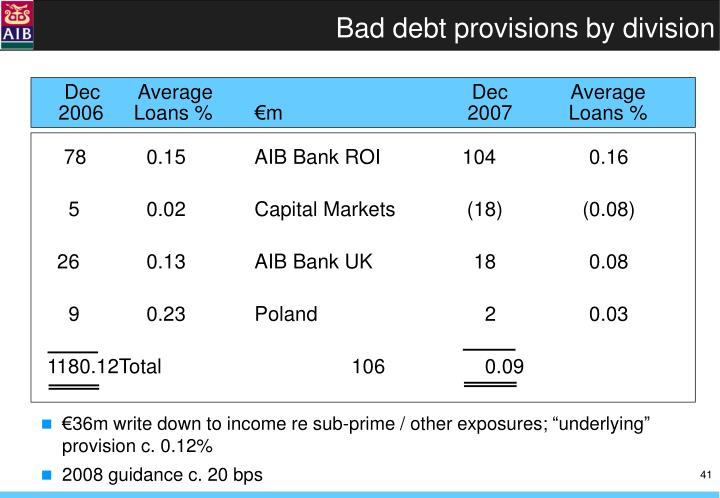 Bad debt provisions by division