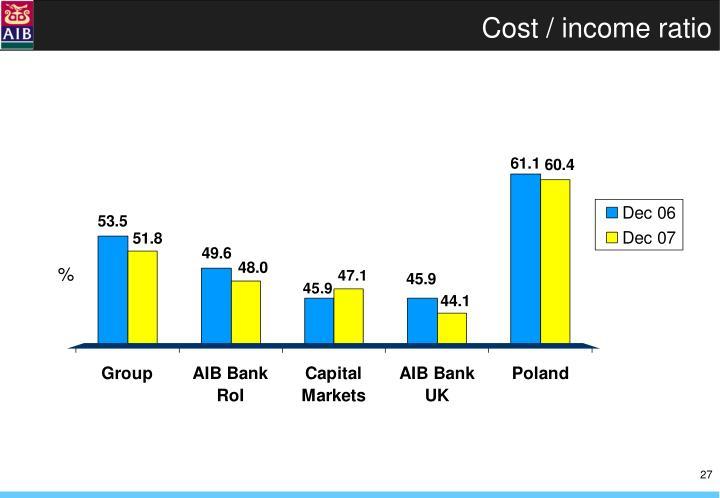 Cost / income ratio