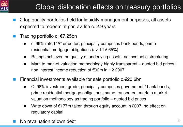 Global dislocation effects on treasury portfolios