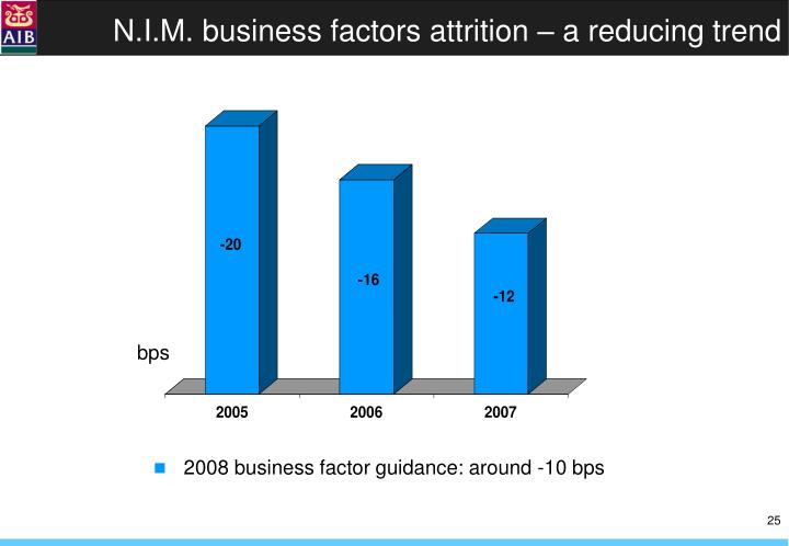N.I.M. business factors attrition – a reducing trend
