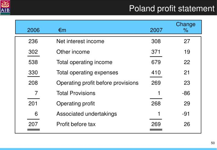 Poland profit statement