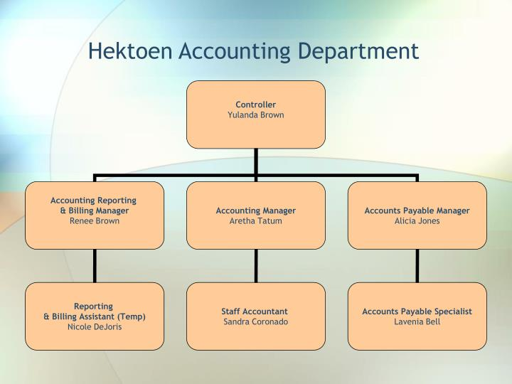 Hektoen Accounting Department