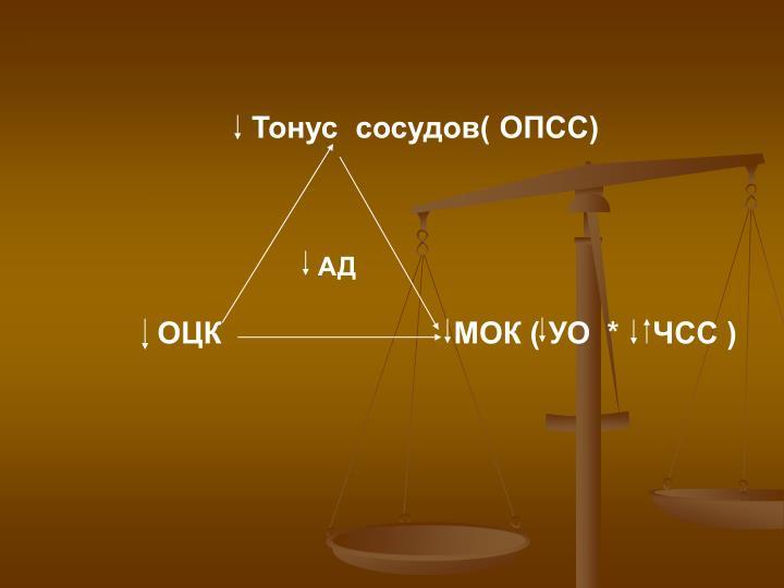 Тонус  сосудов( ОПСС)