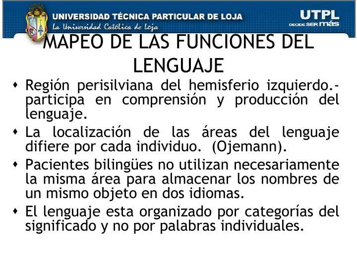 MAPEO DE LAS FUNCIONES DEL LENGUAJE