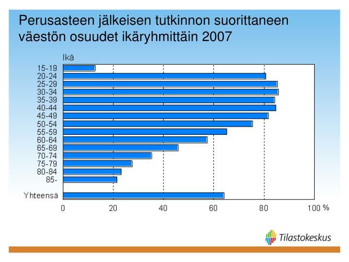 Perusasteen jälkeisen tutkinnon suorittaneen väestön osuudet ikäryhmittäin 2007