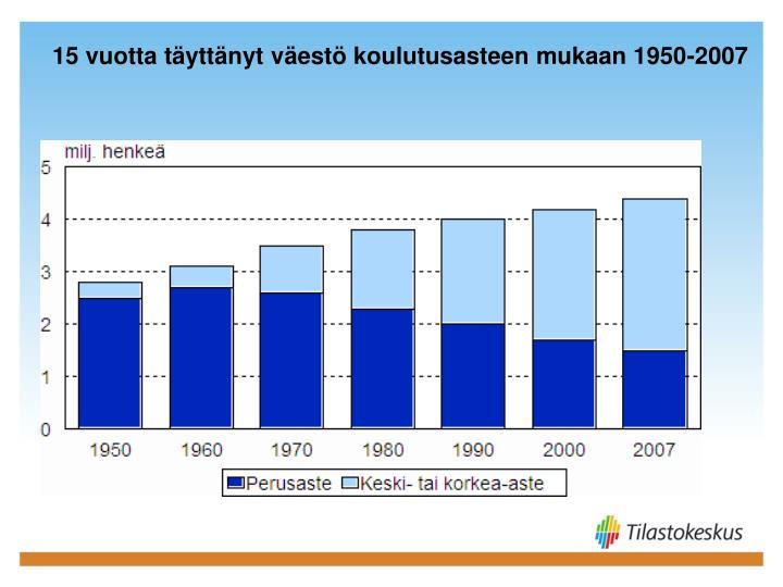 15 vuotta täyttänyt väestö koulutusasteen mukaan 1950-2007