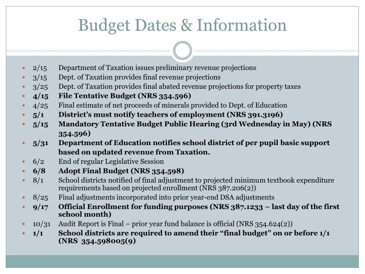 Budget Dates & Information