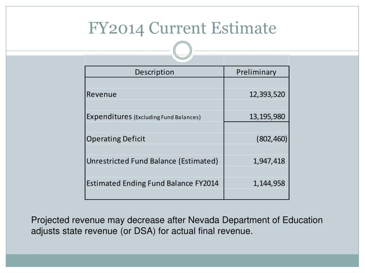 FY2014 Current Estimate