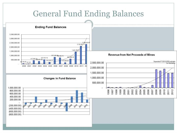 General Fund Ending Balances
