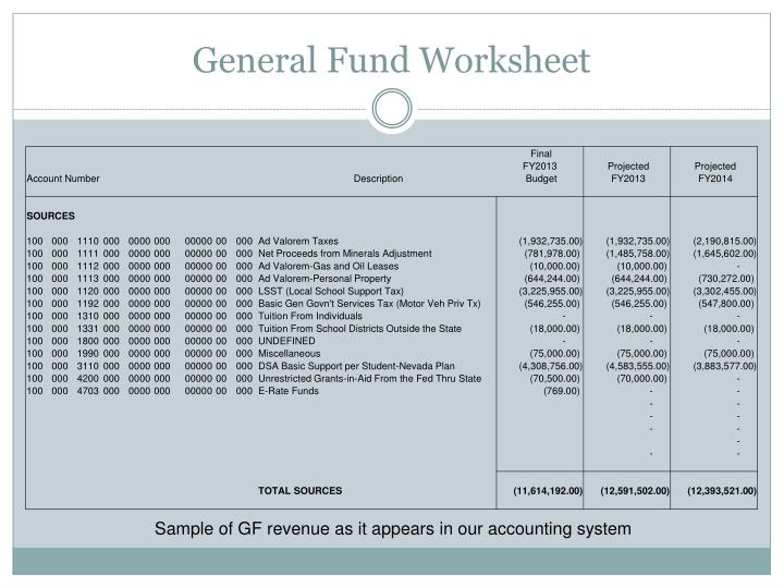 General Fund Worksheet
